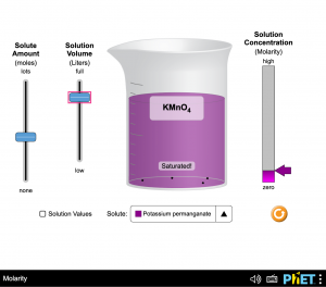 Elements of the Molarity simulation include one beaker with liquid with corresponding solution concentration gauge, two interactive sliders for solution amount and solution volume, and a drop-down list of numerous liquids to choose from.
